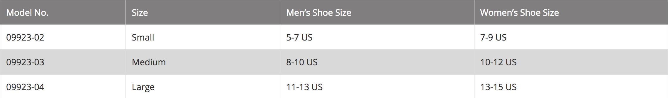 Trulife Air CAM Walker foot boot size chart