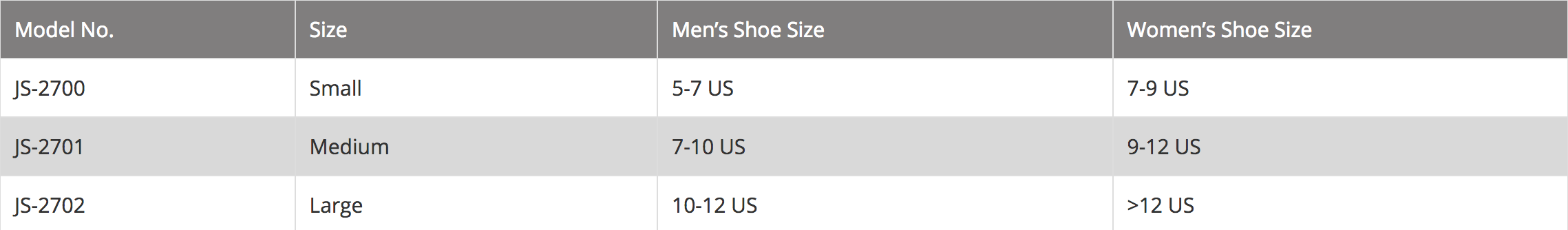 Trulife Night C.A.P.S. foot and ankle brace size chart